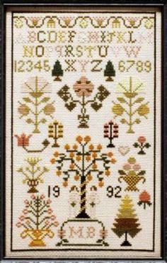 Adam and Eve Sampler - Cross Stitch Pattern