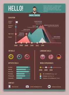 Curriculum Vitae on Behance Cv Unique, Unique Resume, Creative Resume, Graphic Design Resume, Resume Design Template, Cv Template, Cv Original Design, Creation Cv, Layout Cv