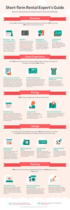 Infographic Airbnb Hosting Guide for Professional Hosts Rental Decorating, Decorating Tips, Airbnb House Rules, Air Bnb Tips, Airbnb Rentals, Vacation Rentals, Guest Bedroom Decor, Guest Room, Airbnb Host