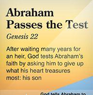 Abraham Passes the Test