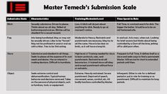 Master-Temeck's-Level-of-Submission-Scale2.jpg 1,280×720 ピクセル