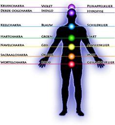 Chakra Puur Medium uitleg Chakra, Spirituality, Relax, Map, Yoga, Medium, Chakras, Location Map, Cards
