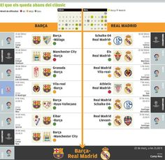 Schedules for Barça and Real Madrid before the Clásico on March 22nd [lesportiu]