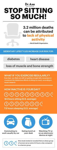 Sitting can kill - Dr. Axe http://www.draxe.com #health #Holistic #natural