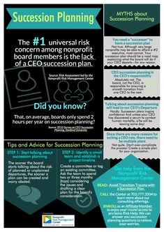 Learn all about Succession Planning in the Nonprofit Risk Management Center's risk-themed infographic! Free Infographic, Infographics, Risk Management Strategies, Succession Planning, Communication Skills, Data Visualization, Non Profit, How To Plan, Learning