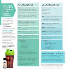 Isagenix - cleanse and shake days