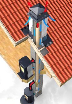 Fireplace Vent, Modern Fireplace, Fireplace Design, Home Heating Systems, House Cladding, Geothermal Energy, Tuile, Dining Table Legs, Rocket Stoves