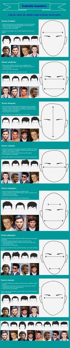 Cortes de cabello de acuerdo a tu tipo de rostro