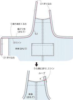 男女兼用で使えるストライプがおしゃれなエプロンの作り方(布小物) | ぬくもり
