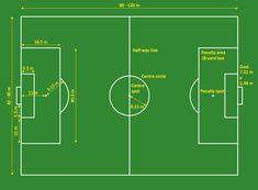 football pitch metric building drawing software for Football Pitch, Football Field, Football Soccer, Football Rules, Soccer Fifa, Messi, Football Formations, Soccer Training Drills, Association Football