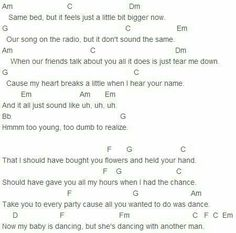 When I was your man - Bruno mars ukulele chords