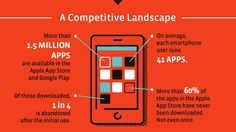 More New Androids Than Babies, And Other Surprising Mobile Facts [Infographic]