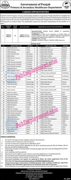 Title Of Job  Detail of Job  Name Of Job  Primary & Secondary Health Care Department Punjab  Job Which Province  Punjab Pakistan  District/City  Punjab Cities  Government/Private  Government  Number of Posts  80  Method Of Apply  Application Form  Publish Date  16 March 2017  Last Date  31 March 2017  News Paper  Jang  Primary and Secondary Health Care Department Punjab Jobs 2017Health Control Programme Primary and Secondary Healthcare Department Punjab Intended to strengthen the existing…