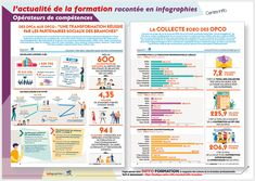 La Formation, Horns, Career Training, Infographic