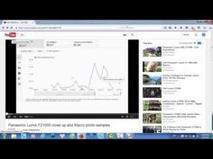 Rapid increase youtube views