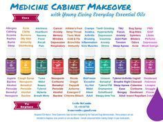 Uses To Replace Medicine Cabinet Makeover with Young Living Everyday Essential Oils Acne Clarity Bunions Oily Skin Immunity Disinfecting Allergies Calming Eczema Rashes Burns Sleep Teeth Grindi... #EczemaEssentialOils