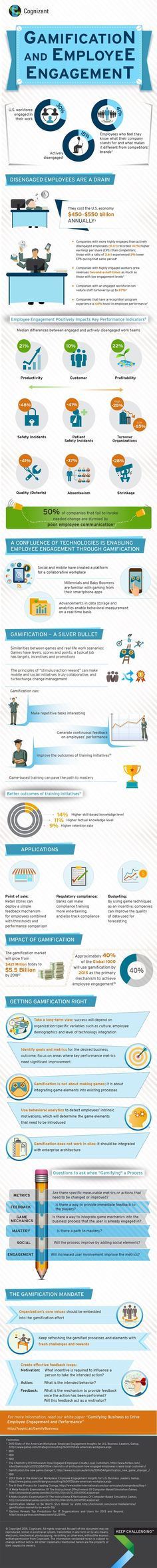 How Can #Gamification Improve Employee Engagement? #infographic