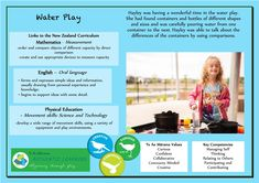 Our Way: Learning Stories Early Childhood Quotes, Early Childhood Program, Early Childhood Activities, Childhood Education, Play Based Learning, Learning Through Play, Early Learning, Preschool Classroom Rules, Preschool Learning
