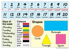 This Number Placemat is a great learning resource reference for your students to use at their desk. Laminate it for durability.