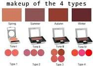 Image result for dressing your truth type 3
