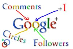 """YOU WILL GET:      1000 """"Google Plus Followers"""" or """"People that Have You In Circles"""" for your Google Plus Pages or  Profile.     50-100 post shares, post +1 to make your profile/page look natural.   YOUR MOST TEMPTING GIG - CHEAPEST ON FIVERR!      Followers are Real GooglePlus users with natural profile.     Followers will stay permanently.     100% safe to increase your Google Authorship, Author Rank which will help increase the prestige, authority, and trust of your page/site."""
