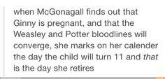 Harry Potter stuff<3