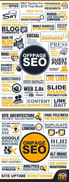 SEO off page y SEO on page #infografia
