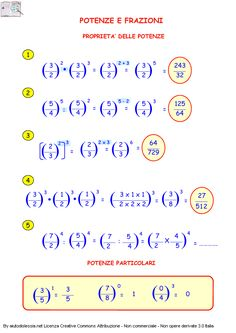 12. Frazioni e potenze Math Tutor, Fun Math, Algebra, Problem Solving, Physics, Homeschool, Teacher, Science, Education