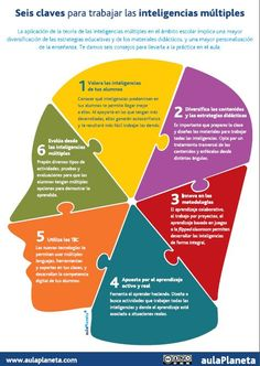 6 Estrategias para Aplicar las Inteligencias Múltiples en el Aula | #Infografía #Educación