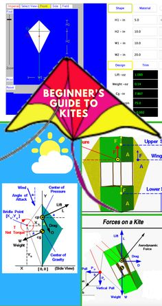 307 best nasa for educators images on pinterest in 2018 the beginners guide to kites grades 6 12 the processes of building and flying a kite help students understand math and physics concepts that also fandeluxe Choice Image