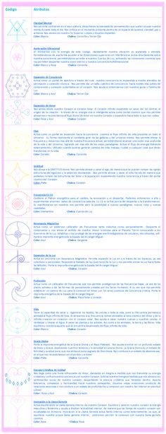 Códigos Mandala © Los Códigos Mandala nos ayudan a expandir nuestra conciencia mas allá de las limitaciones de la dualidad y la tercera dimensión a través de la frecuencia cósmica proveniente del Sol Central en conexión con Sirio y la Madre tierra. Actúan como expansores de conciencia, elevándonos y reconectándonos a las frecuencias luminosas de nuestra Multidimensionalidad y de los Hermanos Cósmicos y Seres de Luz. Son Portales de Luz y Amor que nos elevan hacia la conexión con los…