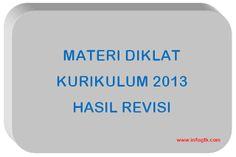 Materi Kurikulum 2013 tahun 2016 Jenjang SMA