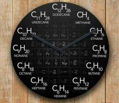 Science chemistry ideas ideas for 2019 Chemistry Classroom, Teaching Chemistry, Chemistry Lessons, Science Memes, Science Chemistry, Organic Chemistry, Science Education, Science Projects, Science Experiments