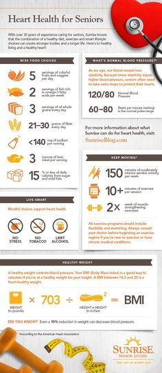 Heart Health for Seniors Infographic
