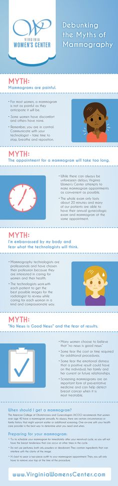 Debunking the Myths of Mammography | Virginia Women's Center Blog