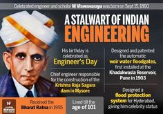 Tribute to one of the finest engineers Sir M. Visvesvaraya every year India celebrates his birthday Sept. as Engineers Day.