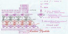 Crochet girl dress pattern free 4
