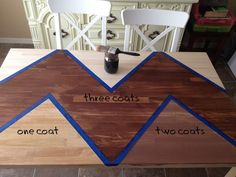 Vinegar and Steel Wool Home DIY Projects