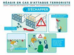 20151205 - Sopravvivere a un attentato: la guida del governo francese PICTURE: Corriere della Sera