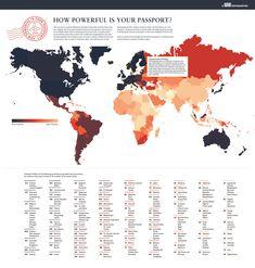 Worldwide Passport Power