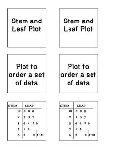 Types of graphs foldable cards. Two per page. Great to use with a shutterfold.   Graphs included: Stem and Leaf, Line Plot, Line Graph, Bar Graph, Frequency Table, Circle Graph  Used for note taking purposes.