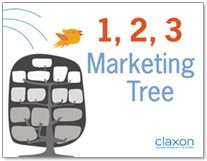 The 123 Marketing Tree is a fantastic tool for nonprofit marketing planning by one of the very best!
