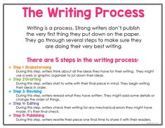 Writing Process Posters and Anchor Charts For Distance Learning - Writing Traits, Essay Writing Skills, English Writing Skills, Book Writing Tips, Writing Lessons, Academic Writing, Writing Help, Improve Writing Skills, Sentence Writing