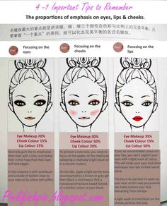Makeup Focus  The Best Makeup Cheat Sheets You'll Ever Need • Page 2 of 5 • BoredBug