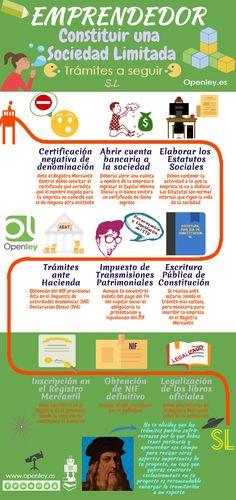 Cómo constituir una Sociedad Limitada (SL) en España #infografia #entrepreneurship vía: @Open_Ley