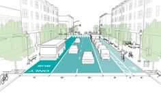 Lane Width explained and illustrated in the NATCO Urban Street Design Guide. Click on image for details, and visit the Slow Ottawa 'Streets for Everyone' Pinterest board for more of these superb illustrations.