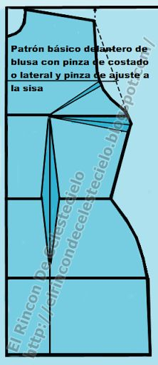 Patrón básico delantero de blusa con pinza de costado o lateral (Método actualizado) Dress Patterns, Sewing Patterns, Question Mark, Photo Tips, Sewing Projects, Sewing Ideas, Outfits, Fashion, Clothing Templates