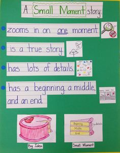 replace cake with watermelon analogy Kindergarten Anchor Charts, Writing Anchor Charts, Kindergarten Writing, Teaching Writing, Teaching Ideas, Literacy, Writing Strategies, Writing Lessons, Writing Ideas