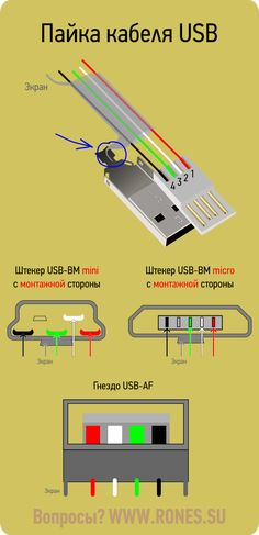 usb wire color code and the four wires inside usb wiring usb b wiring usb cable soldering