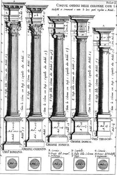 Roman Architecture Columns 1952 french architectural plate greek and roman columns